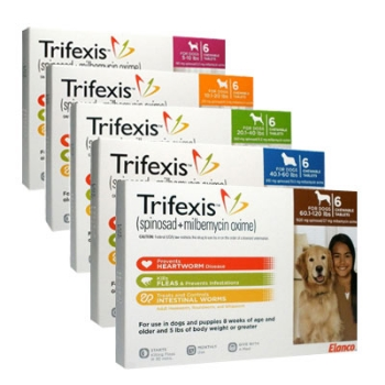 Trifexis-Dogs