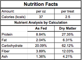 Fluffernutter Kisses Nutrition Facts